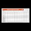 tableau gestion de casque orange