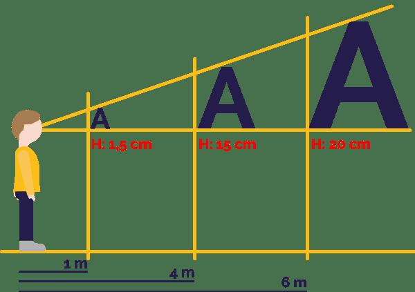 BOXPROTEC - explication technique / échelle de grandeur